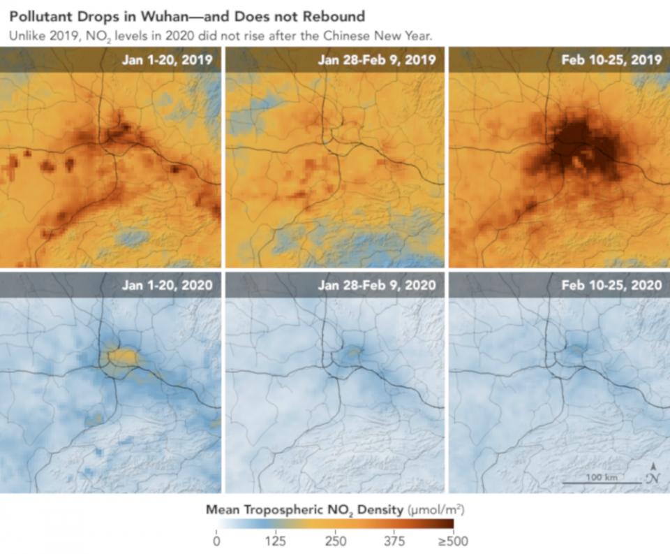 coronavírus e a diminuição de poluentes